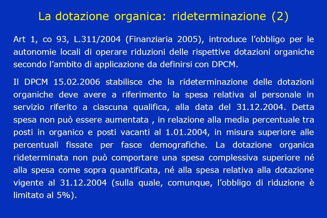 Art 1, co 93, L.311/2004 (Finanziaria 2005), introduce l'obbligo per le autonomie locali di operare riduzioni delle rispettive dotazioni organiche sec