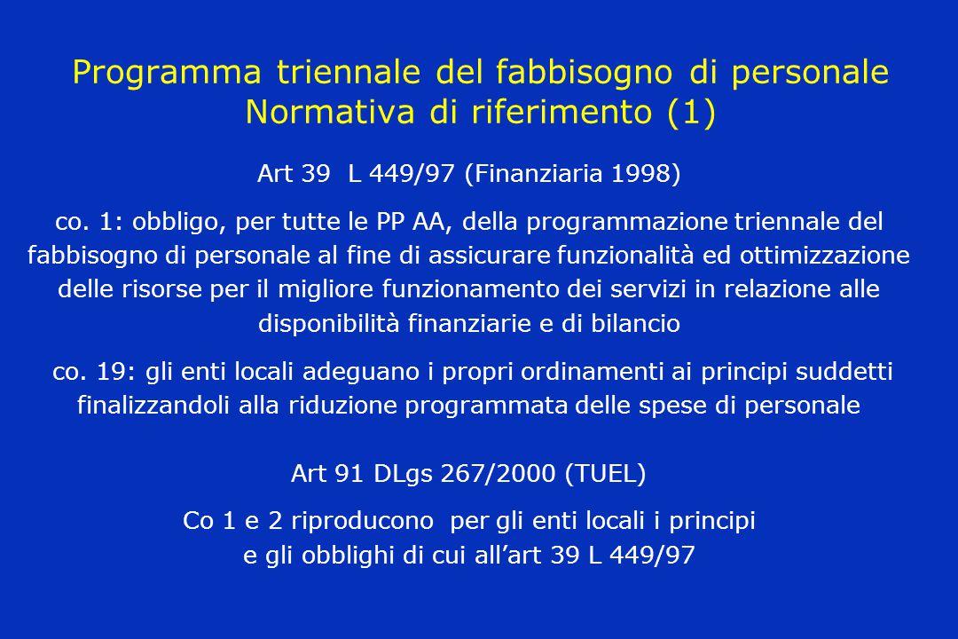 Programma triennale del fabbisogno di personale Normativa di riferimento (1) Art 39 L 449/97 (Finanziaria 1998) co. 1: obbligo, per tutte le PP AA, de