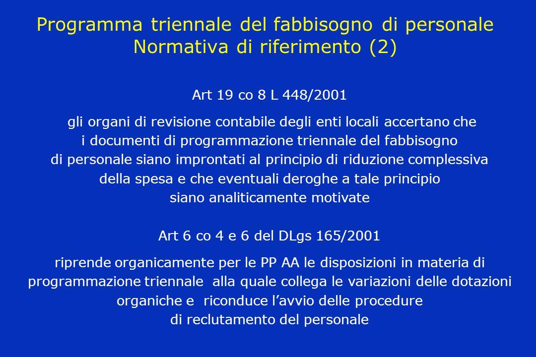 Programma triennale del fabbisogno di personale Normativa di riferimento (2) Art 19 co 8 L 448/2001 gli organi di revisione contabile degli enti local