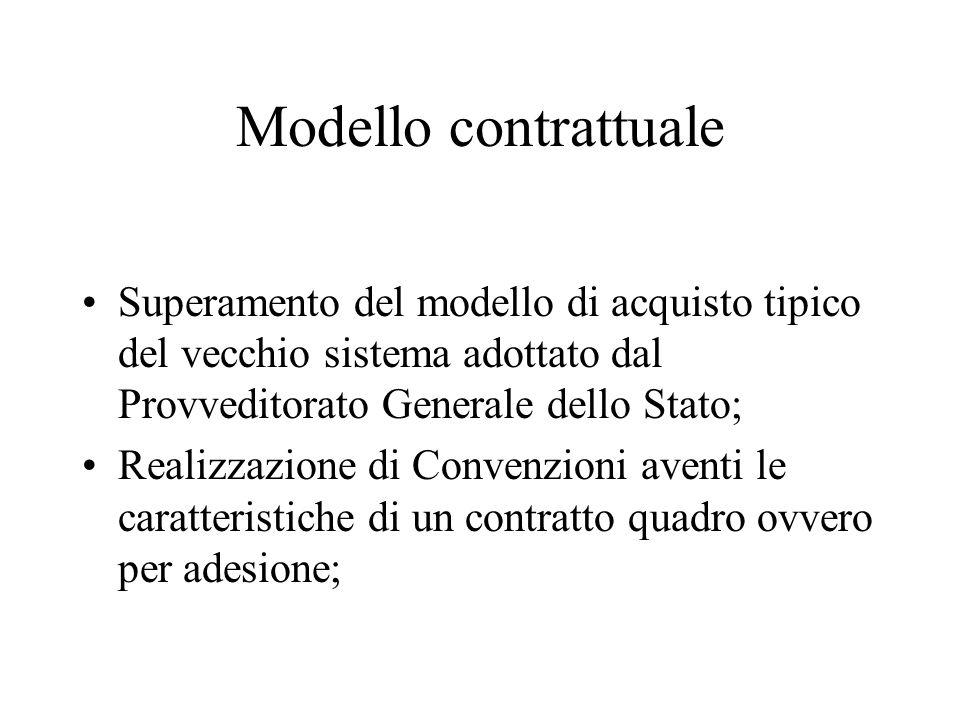Modello contrattuale Superamento del modello di acquisto tipico del vecchio sistema adottato dal Provveditorato Generale dello Stato; Realizzazione di Convenzioni aventi le caratteristiche di un contratto quadro ovvero per adesione;