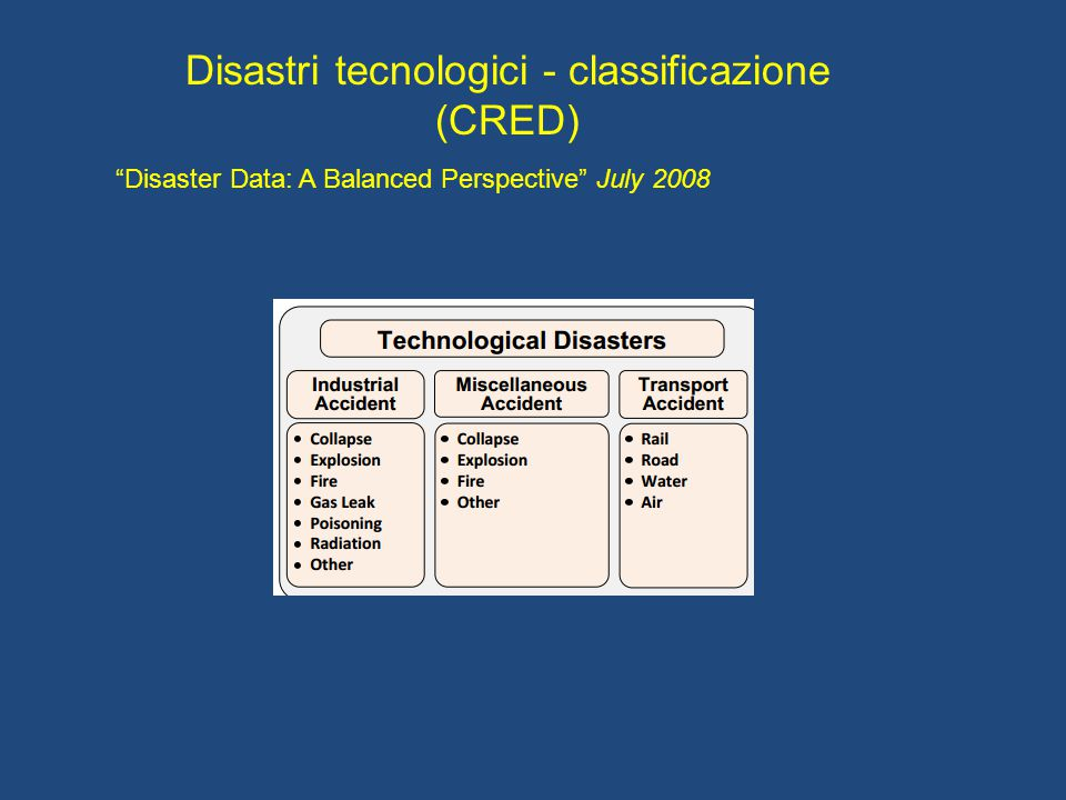 "Disastri tecnologici - classificazione (CRED) ""Disaster Data: A Balanced Perspective"" July 2008"