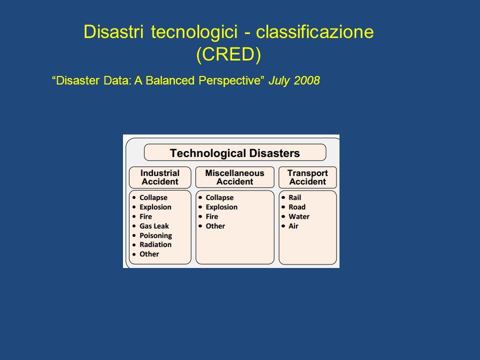 AREE AD ALTA CRITICITA' IDROGEOLOGICA (Ministero dell'Ambiente 2008)