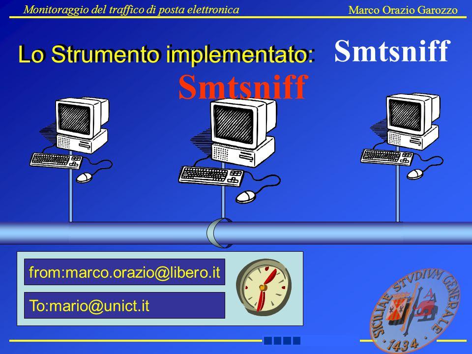 Monitoraggio del traffico di posta elettronica Marco Orazio Garozzo Lo Strumento implementato: Smtsniff Iejnaidhf44rsddaiddkssjsfrom:marco.orazio@libero.itsaiisyduen5rgdxuashdto:mario@unict.itdusudfhakxjdjafjadfjckzjdffdffdfgdehbxasdxc from:marco.orazio@libero.it To:mario@unict.it Smtsniff