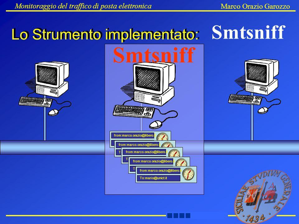 Monitoraggio del traffico di posta elettronica Marco Orazio Garozzo Smtsniff from:marco.orazio@libero.it To:mario@unict.it from:marco.orazio@libero.it