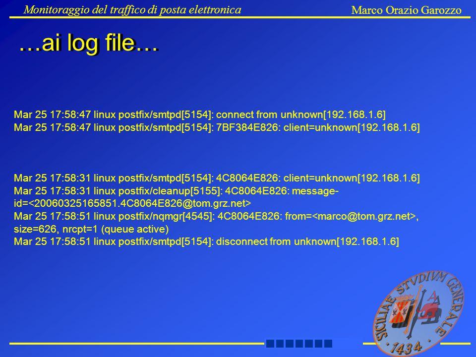 Monitoraggio del traffico di posta elettronica Marco Orazio Garozzo Mar 25 17:58:47 linux postfix/smtpd[5154]: connect from unknown[192.168.1.6] Mar 2