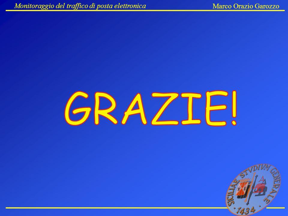 Monitoraggio del traffico di posta elettronica Marco Orazio Garozzo