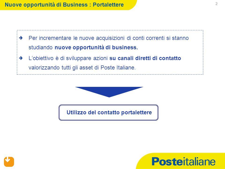 06/04/2015 2 Nuove opportunità di Business : Portalettere Per incrementare le nuove acquisizioni di conti correnti si stanno studiando nuove opportunità di business.
