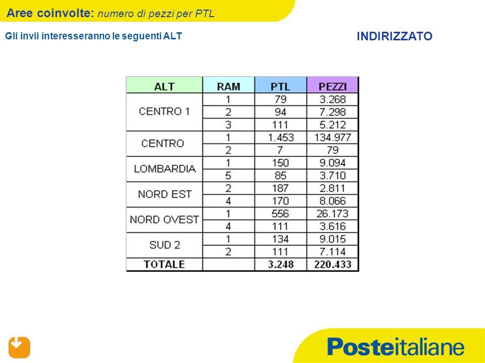 06/04/2015 Aree coinvolte: numero di pezzi per PTL Gli invii interesseranno le seguenti ALT INDIRIZZATO