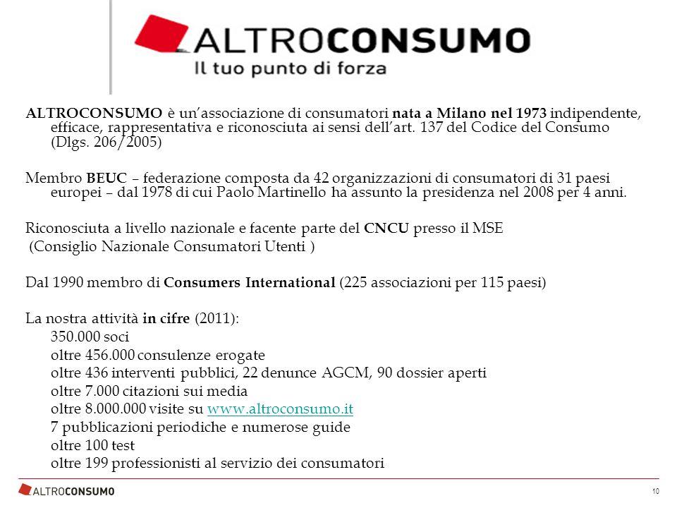 ALTROCONSUMO è un'associazione di consumatori nata a Milano nel 1973 indipendente, efficace, rappresentativa e riconosciuta ai sensi dell'art.