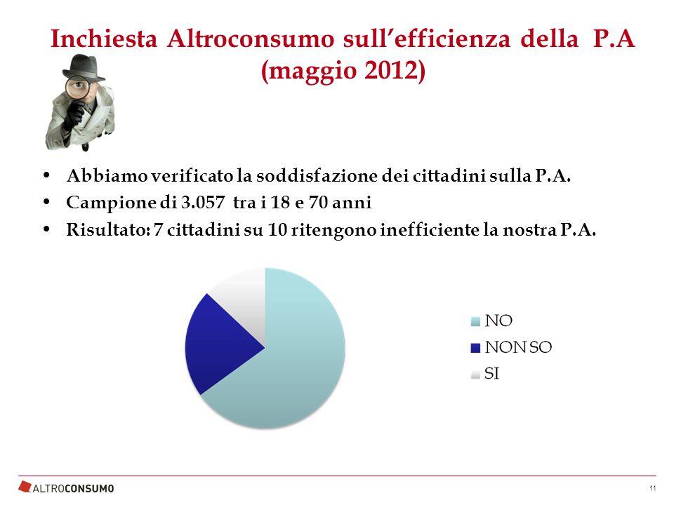 Inchiesta Altroconsumo sull'efficienza della P.A (maggio 2012) Abbiamo verificato la soddisfazione dei cittadini sulla P.A.