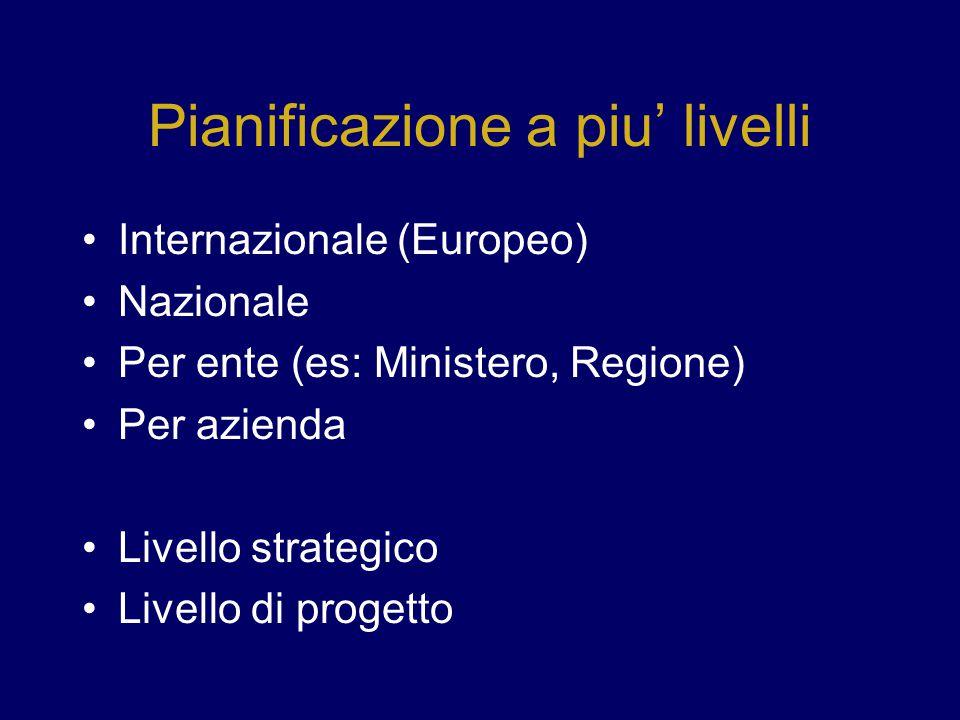 Pianificazione a piu' livelli Internazionale (Europeo) Nazionale Per ente (es: Ministero, Regione) Per azienda Livello strategico Livello di progetto