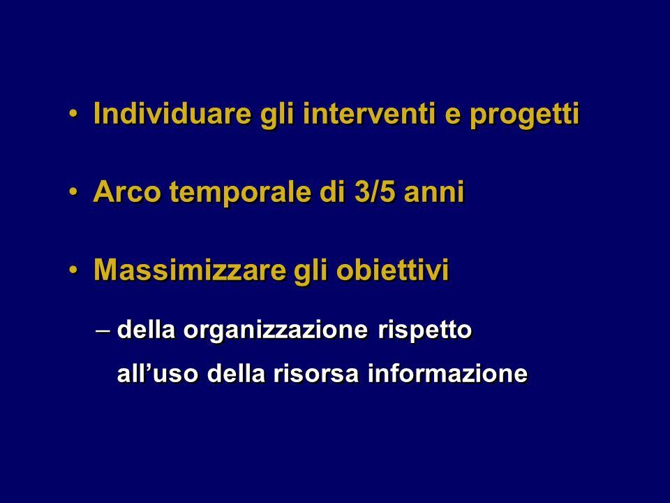 Individuare gli interventi e progetti Arco temporale di 3/5 anni Massimizzare gli obiettivi –della organizzazione rispetto all'uso della risorsa informazione