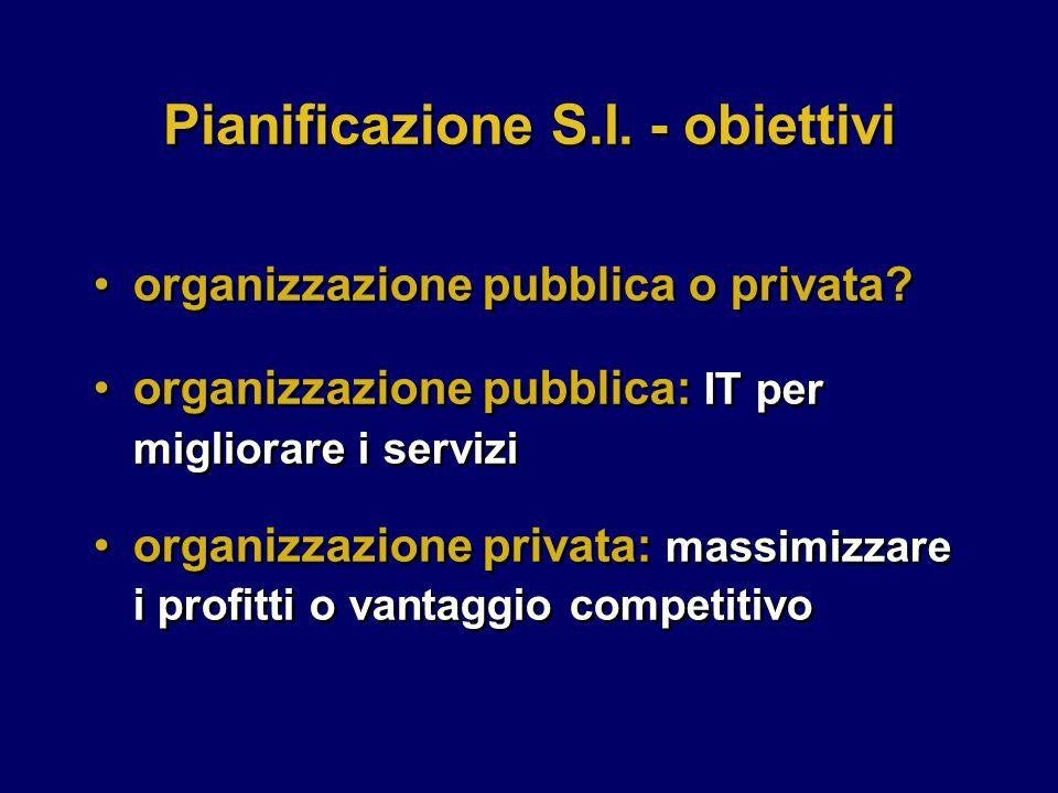 organizzazione pubblica: IT per migliorare i servizi organizzazione privata: massimizzare i profitti o vantaggio competitivo organizzazione pubblica: IT per migliorare i servizi organizzazione privata: massimizzare i profitti o vantaggio competitivo organizzazione pubblica o privata.