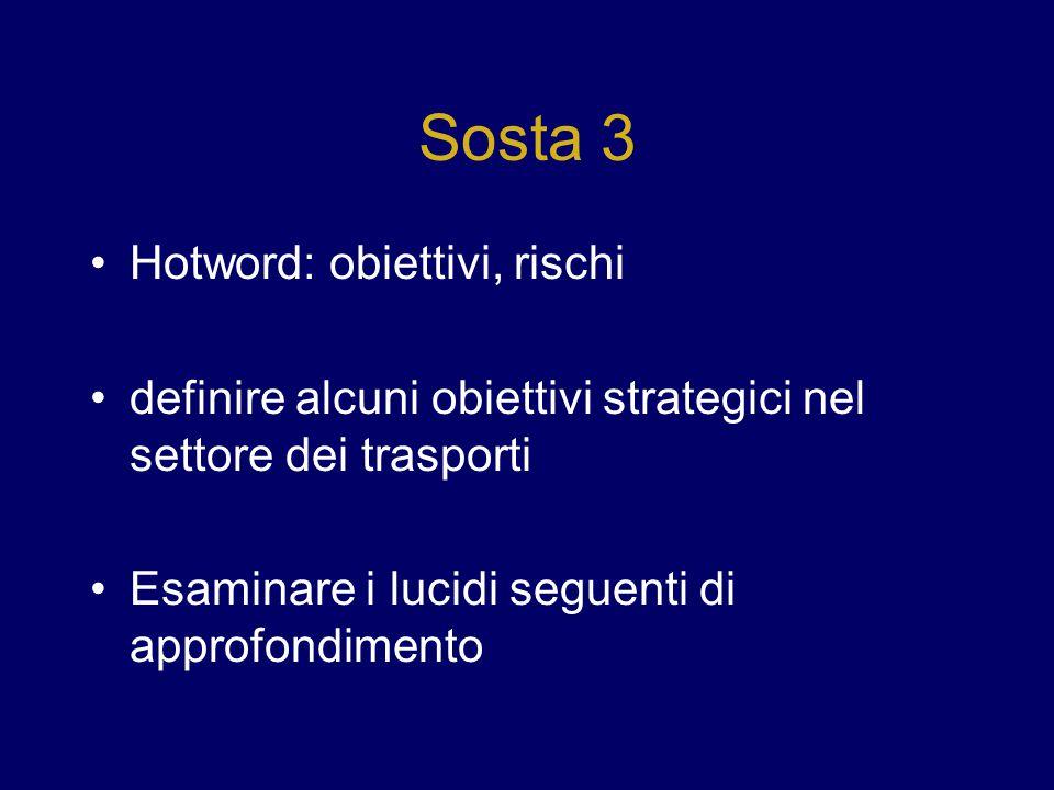 Sosta 3 Hotword: obiettivi, rischi definire alcuni obiettivi strategici nel settore dei trasporti Esaminare i lucidi seguenti di approfondimento