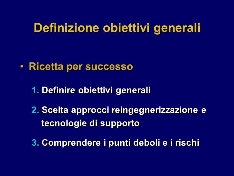 1. Definire obiettivi generali 2. Scelta approcci reingegnerizzazione e tecnologie di supporto 3.