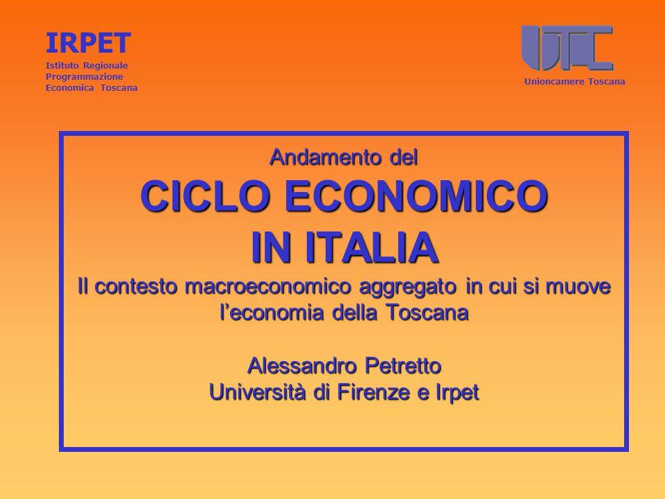 LA TOSCANA NEL CICLO ECONOMICO: 2002 IRPET Istituto Regionale Programmazione Economica Toscana FUn anno fa la Toscana sembrava avviarsi verso la fine di una fase recessiva di un ciclo economico standard: i segnali di ripresa erano infatti evidenti Fa partire dal secondo semestre 2002 invece i fondamentali hanno cominciato a deteriorarsi di nuovo sull'onda del peggioramento del clima economico internazionale  2002, anno difficile: Fin calo l'export (-2,2% a prezzi costanti, -4,6% in valore), stagnazione dei consumi interni e degli investimenti fissi lordi  sostanziale stagnazione del PIL (+0,2%) Tuttavia occorre guardare al contesto internazionale e nazionale in cui si collocano questi dati