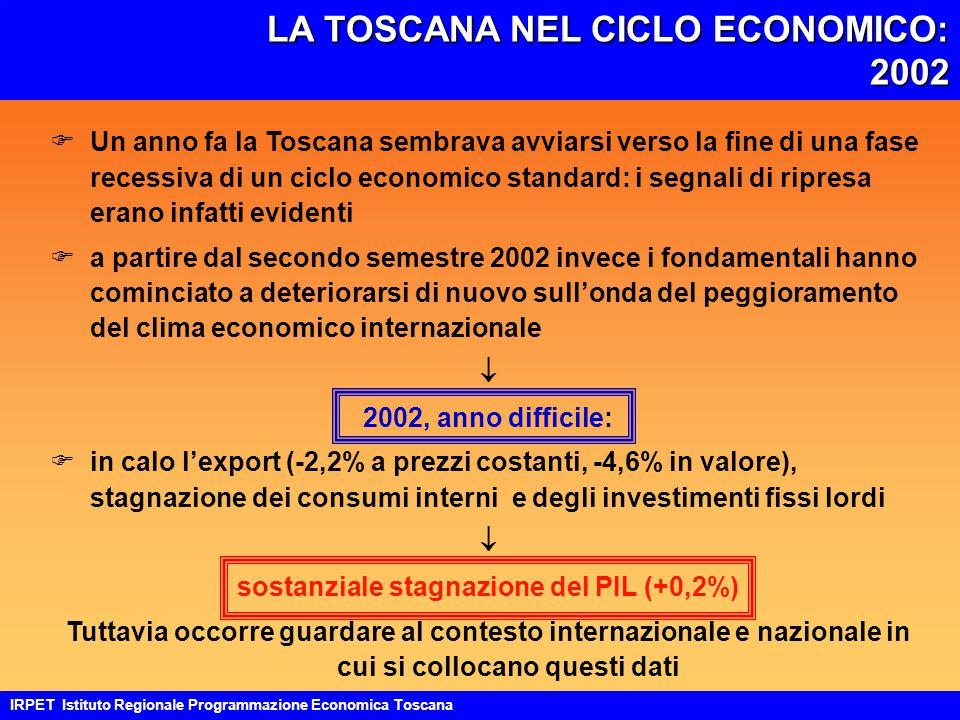 LA FASE DEL CICLO ECONOMICO INTERNAZIONALE: RISCHIO DEFLAZIONE A LIVELLO GLOBALE.
