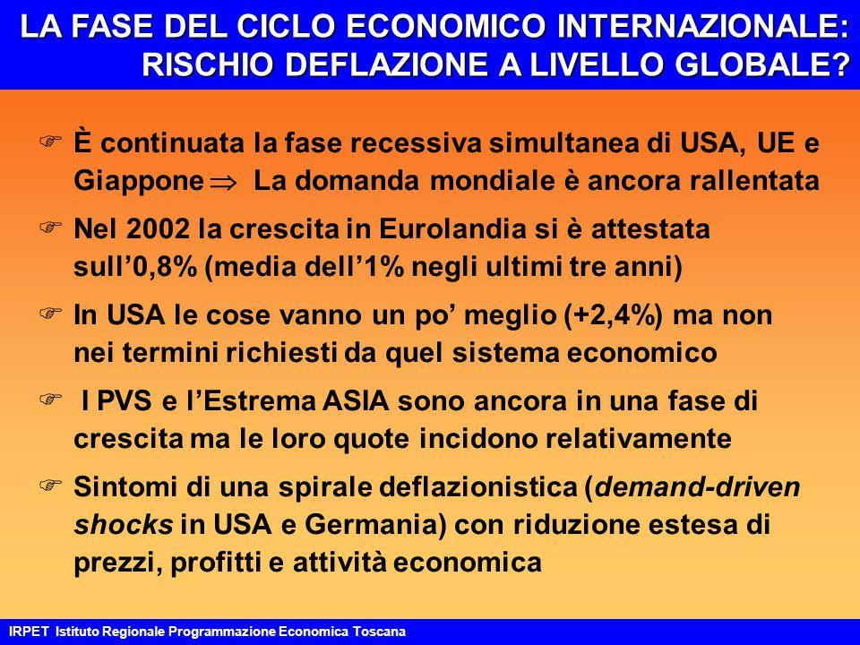 GLI SCENARI FUTURI DI FINANZA PUBBLICA IRPET Istituto Regionale Programmazione Economica Toscana F Malgrado la L.F.