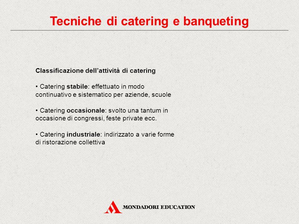 Classificazione dell'attività di catering Catering stabile: effettuato in modo continuativo e sistematico per aziende, scuole Catering occasionale: sv