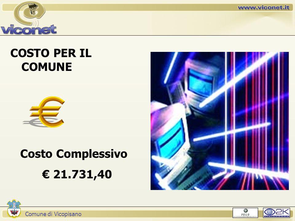 Comune di Vicopisano COSTO PER IL COMUNE Costo Complessivo € 21.731,40