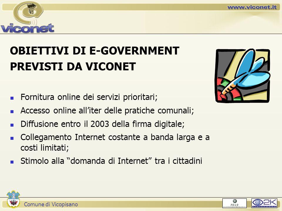 Comune di Vicopisano OBIETTIVI DI E-GOVERNMENT PREVISTI DA VICONET Fornitura online dei servizi prioritari; Accesso online all'iter delle pratiche com