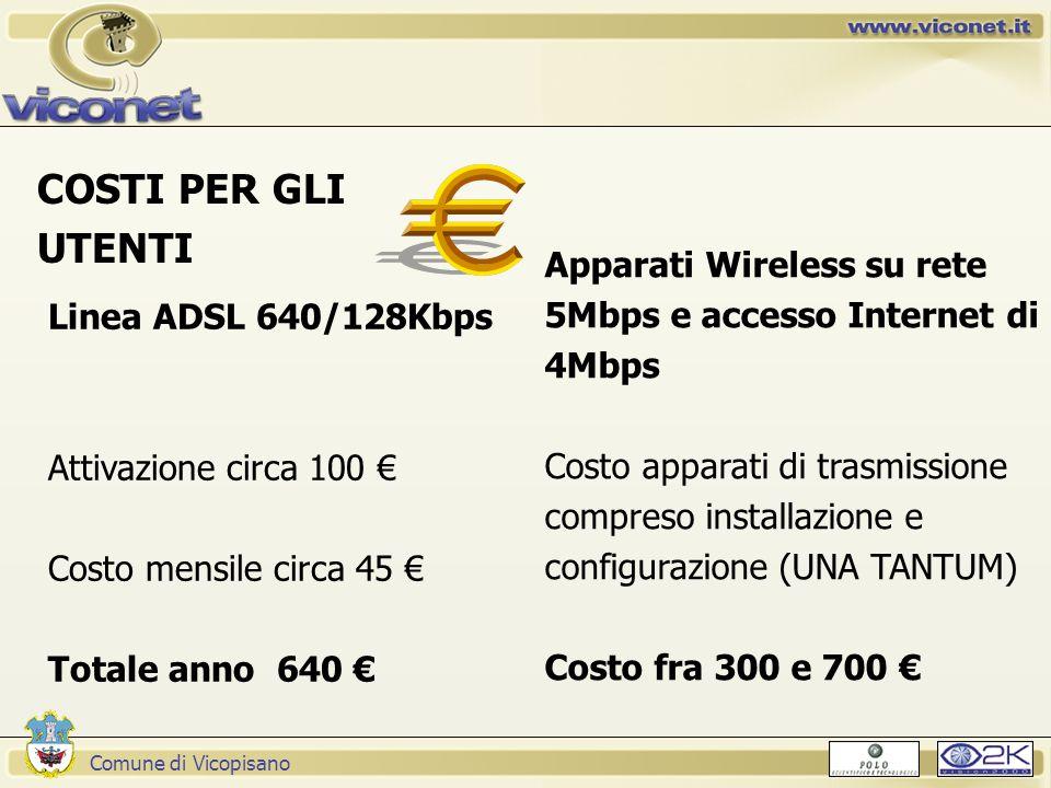 Comune di Vicopisano COSTI PER GLI UTENTI Linea ADSL 640/128Kbps Attivazione circa 100 € Costo mensile circa 45 € Totale anno 640 € Apparati Wireless