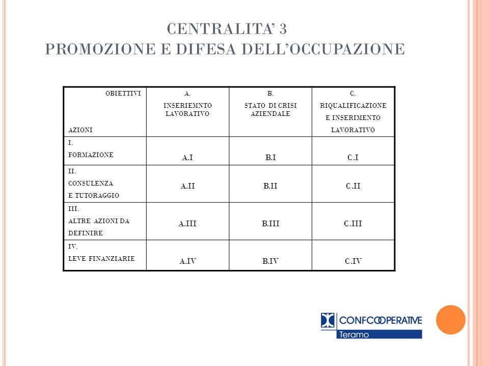 CENTRALITA' 3 PROMOZIONE E DIFESA DELL'OCCUPAZIONE OBIETTIVI AZIONI A.