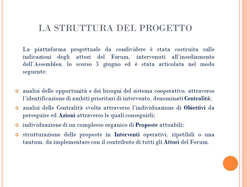 LA STRUTTURA DEL PROGETTO La piattaforma progettuale da condividere è stata costruita sulle indicazioni degli attori del Forum, intervenuti all'insedi