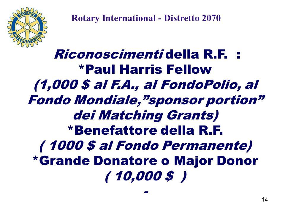 14 Riconoscimenti della R.F.