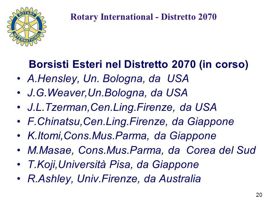 20 Borsisti Esteri nel Distretto 2070 (in corso) A.Hensley, Un.