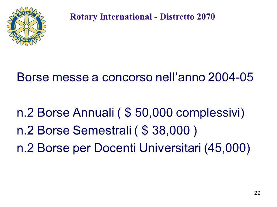 22 Borse messe a concorso nell'anno 2004-05 n.2 Borse Annuali ( $ 50,000 complessivi) n.2 Borse Semestrali ( $ 38,000 ) n.2 Borse per Docenti Universitari (45,000) Rotary International - Distretto 2070