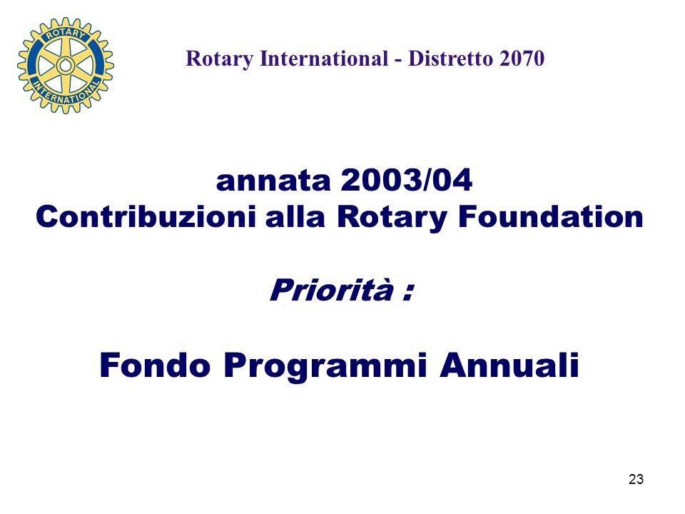 23 annata 2003/04 Contribuzioni alla Rotary Foundation Priorità : Fondo Programmi Annuali Rotary International - Distretto 2070