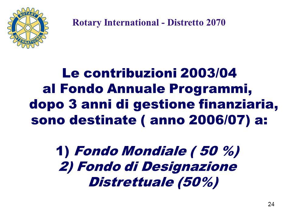 24 Le contribuzioni 2003/04 al Fondo Annuale Programmi, dopo 3 anni di gestione finanziaria, sono destinate ( anno 2006/07) a: 1) Fondo Mondiale ( 50 %) 2) Fondo di Designazione Distrettuale (50%) Rotary International - Distretto 2070