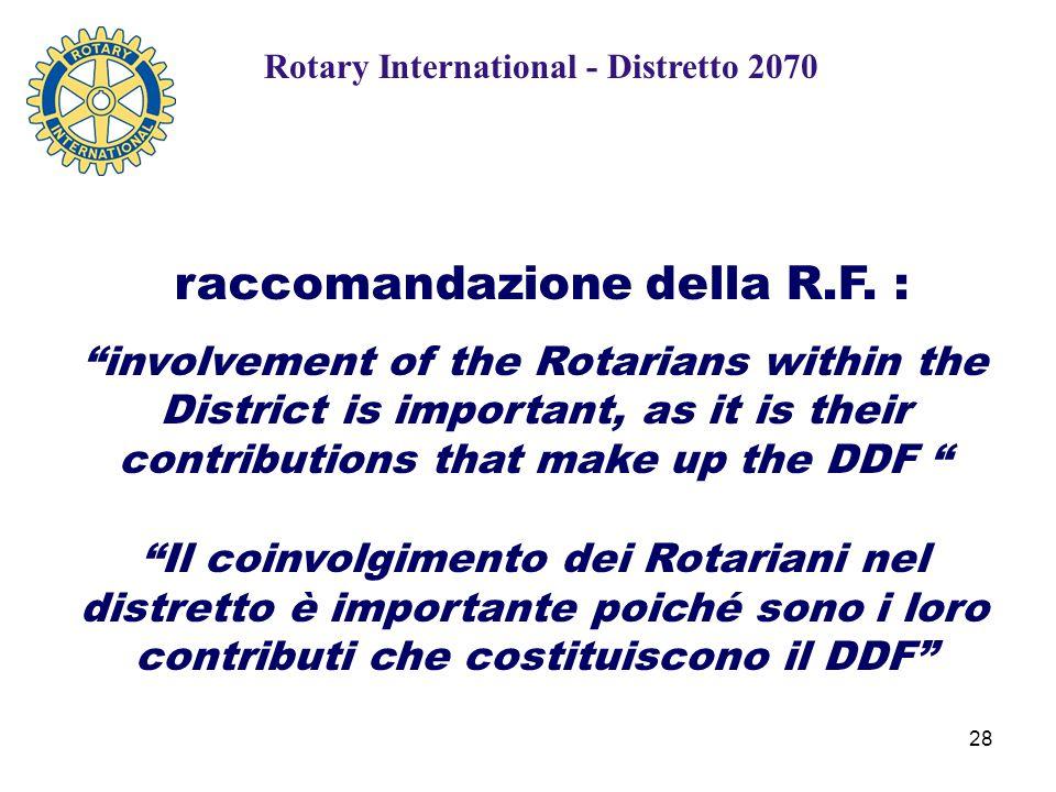 28 raccomandazione della R.F.