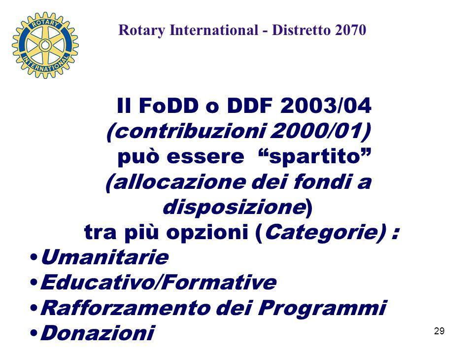 29 Il FoDD o DDF 2003/04 (contribuzioni 2000/01) può essere spartito (allocazione dei fondi a disposizione) tra più opzioni (Categorie) : Umanitarie Educativo/Formative Rafforzamento dei Programmi Donazioni Rotary International - Distretto 2070