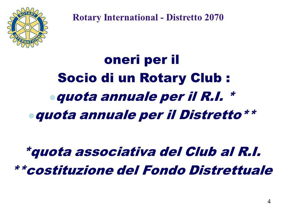 4 oneri per il Socio di un Rotary Club : l quota annuale per il R.I.
