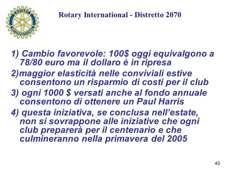 40 1) Cambio favorevole: 100$ oggi equivalgono a 78/80 euro ma il dollaro è in ripresa 2)maggior elasticità nelle conviviali estive consentono un risparmio di costi per il club 3) ogni 1000 $ versati anche al fondo annuale consentono di ottenere un Paul Harris 4) questa iniziativa, se conclusa nell'estate, non si sovrappone alle iniziative che ogni club preparerà per il centenario e che culmineranno nella primavera del 2005 Rotary International - Distretto 2070