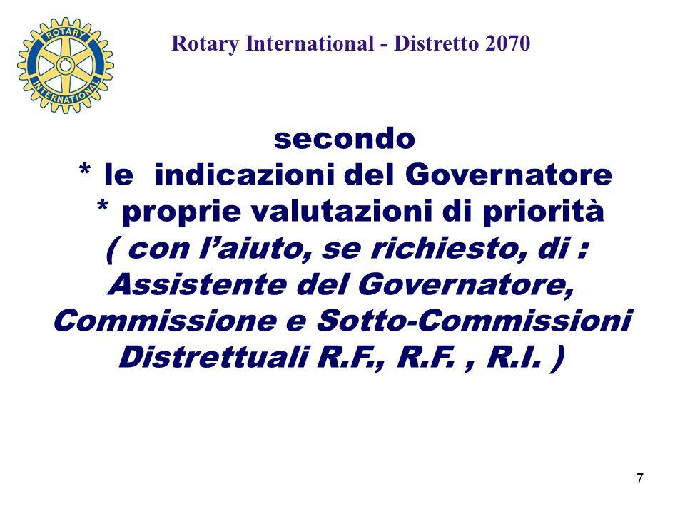 7 secondo * le indicazioni del Governatore * proprie valutazioni di priorità ( con l'aiuto, se richiesto, di : Assistente del Governatore, Commissione e Sotto-Commissioni Distrettuali R.F., R.F., R.I.