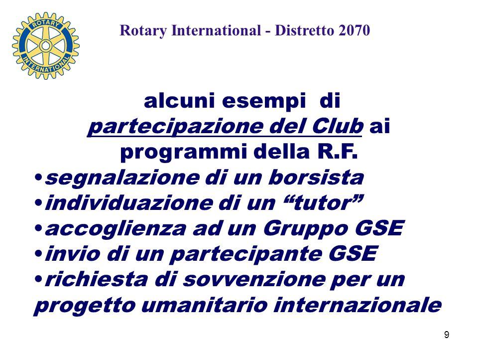 9 alcuni esempi di partecipazione del Club ai programmi della R.F.