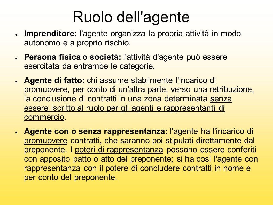 Ruolo dell'agente ● Imprenditore: l'agente organizza la propria attività in modo autonomo e a proprio rischio. ● Persona fisica o società: l'attività