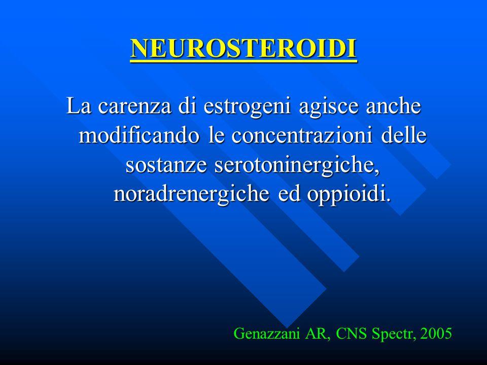 NEUROSTEROIDI La carenza di estrogeni agisce anche modificando le concentrazioni delle sostanze serotoninergiche, noradrenergiche ed oppioidi. Genazza
