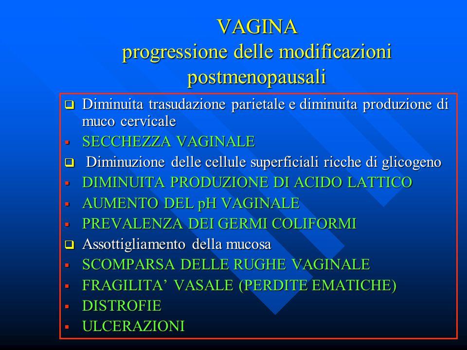 VAGINA progressione delle modificazioni postmenopausali  Diminuita trasudazione parietale e diminuita produzione di muco cervicale  SECCHEZZA VAGINA