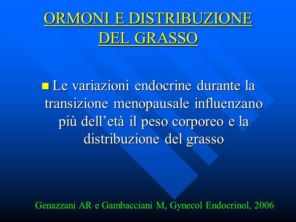ORMONI E DISTRIBUZIONE DEL GRASSO Le variazioni endocrine durante la transizione menopausale influenzano più dell'età il peso corporeo e la distribuzi