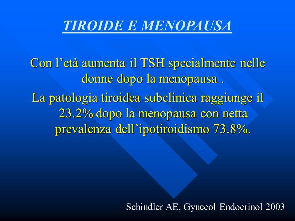 Con l'età aumenta il TSH specialmente nelle donne dopo la menopausa. La patologia tiroidea subclinica raggiunge il 23.2% dopo la menopausa con netta p