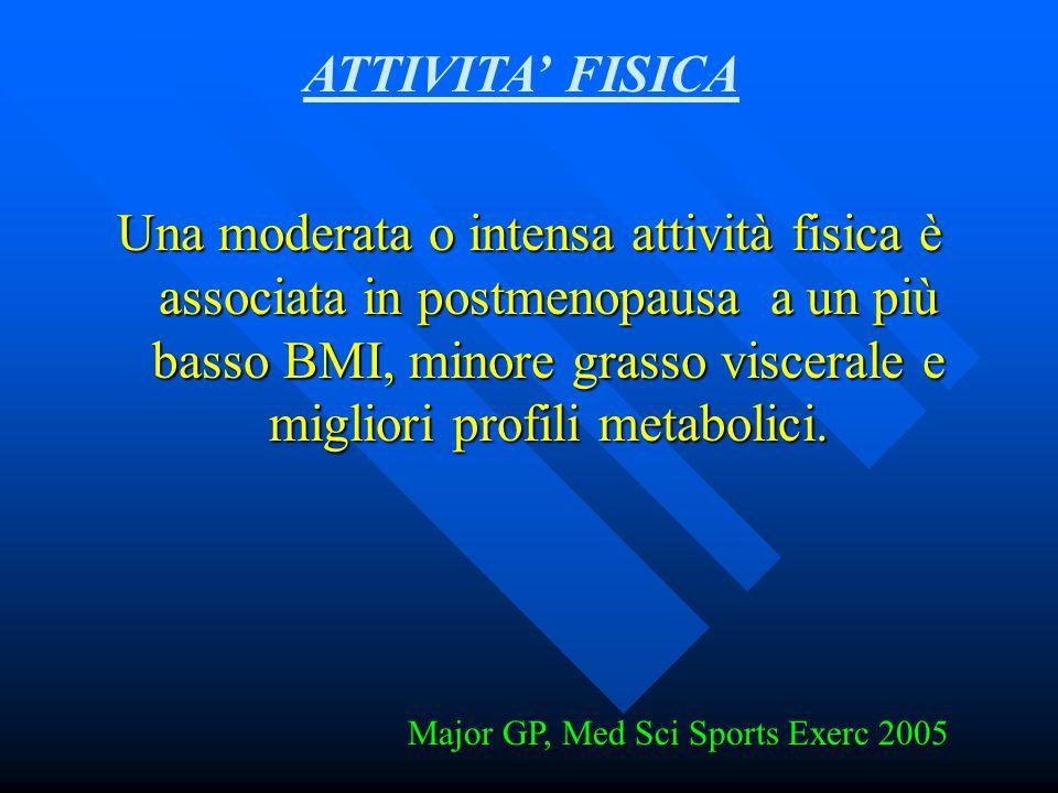 Una moderata o intensa attività fisica è associata in postmenopausa a un più basso BMI, minore grasso viscerale e migliori profili metabolici. Major G