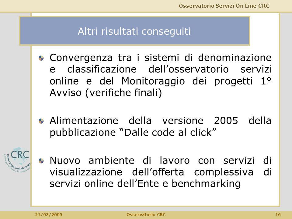 Osservatorio Servizi On Line CRC 21/03/2005 16Osservatorio CRC Altri risultati conseguiti Convergenza tra i sistemi di denominazione e classificazione