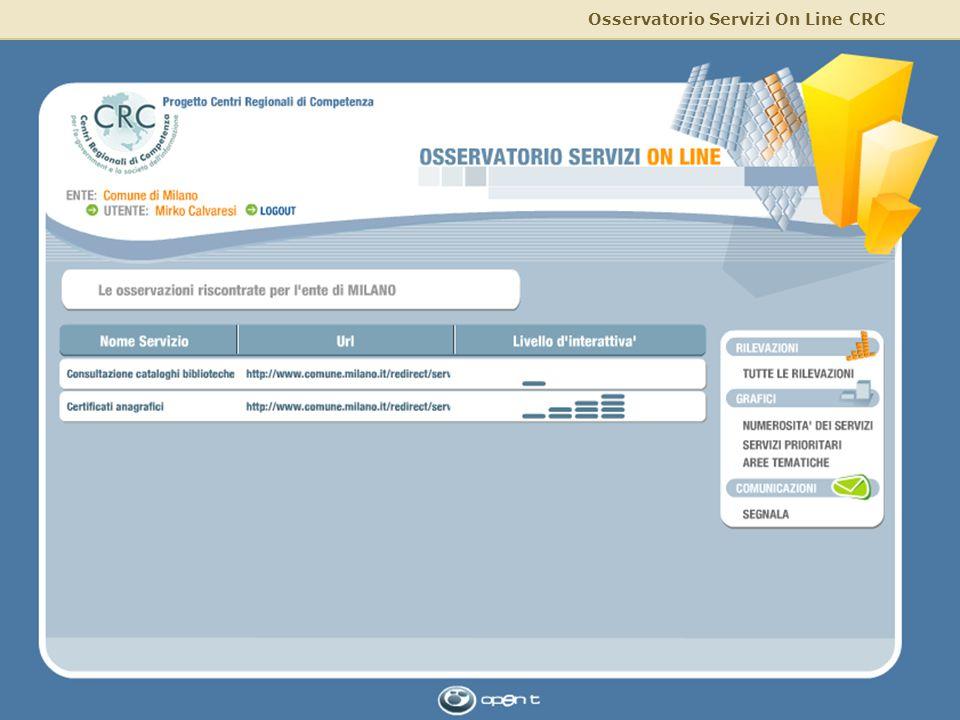 Osservatorio Servizi On Line CRC 21/03/2005 17Osservatorio CRC