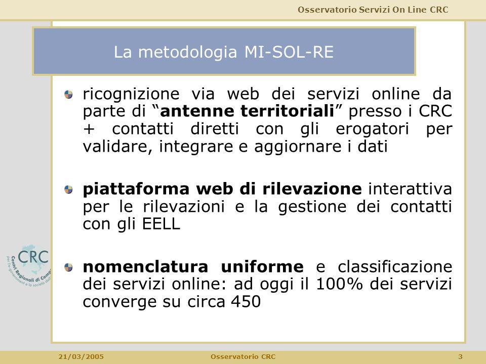 """Osservatorio Servizi On Line CRC 21/03/2005 3Osservatorio CRC La metodologia MI-SOL-RE ricognizione via web dei servizi online da parte di """"antenne te"""