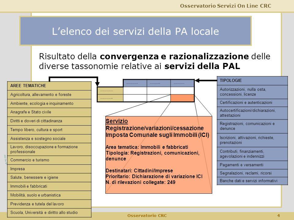 Osservatorio Servizi On Line CRC 21/03/2005 4Osservatorio CRC L'elenco dei servizi della PA locale Risultato della convergenza e razionalizzazione del