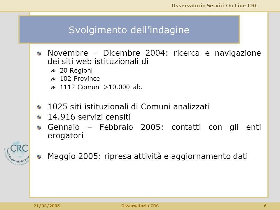 Osservatorio Servizi On Line CRC 21/03/2005 6Osservatorio CRC Svolgimento dell'indagine Novembre – Dicembre 2004: ricerca e navigazione dei siti web i